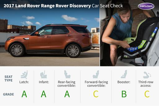2017 Land Rover Discovery: Car Seat Check
