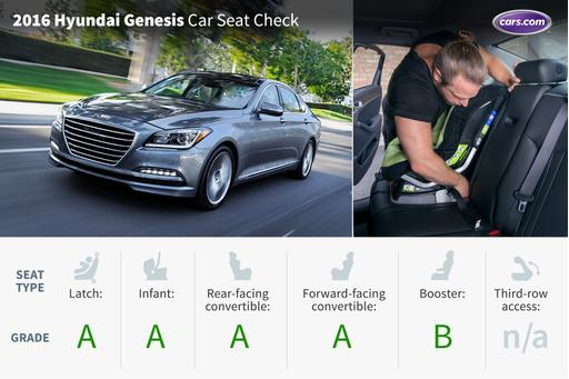 2016 Hyundai Genesis: Car Seat Check