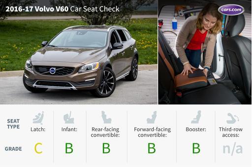 2017 Volvo V60 Cross Country: Car Seat Check