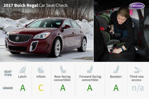 2017 Buick Regal: Car Seat Check