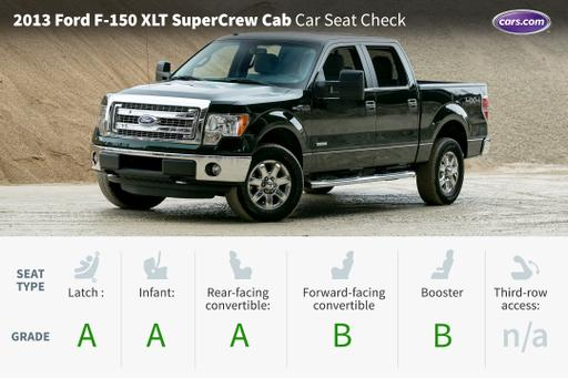 2013 Ford F-150 XLT SuperCrew Cab: Car Seat Check