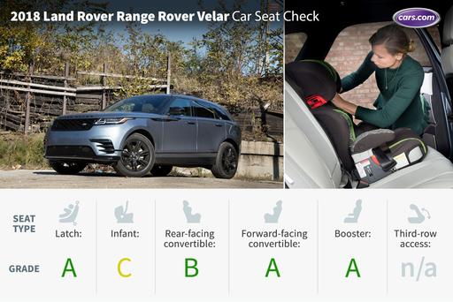 2018 Land Rover Range Rover Velar: Car Seat Check