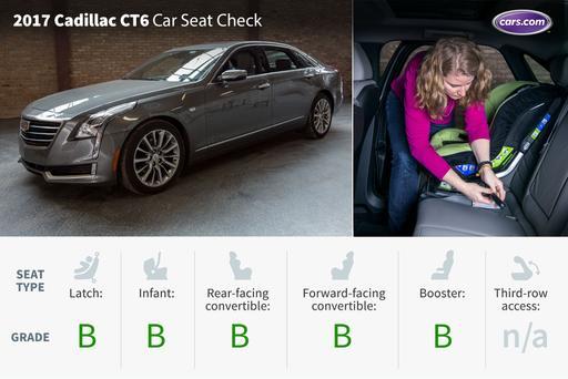 2017 Cadillac CT6: Car Seat Check