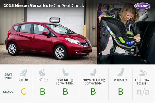 2015 Nissan Versa Note: Car Seat Check