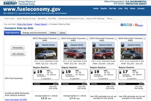 report gm to compensate owners for misstated fuel economy news. Black Bedroom Furniture Sets. Home Design Ideas