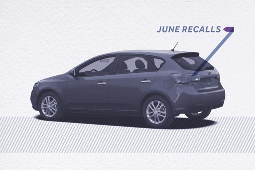 Recall Recap: The 5 Biggest Recalls in June