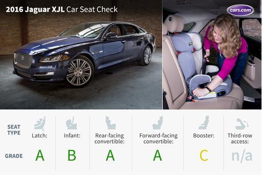 2013 Jaguar Xjl Family Review Checklist News Cars Com