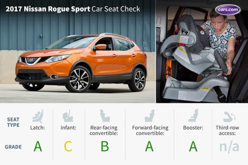 2017 Nissan Rogue Sport: Car Seat Check