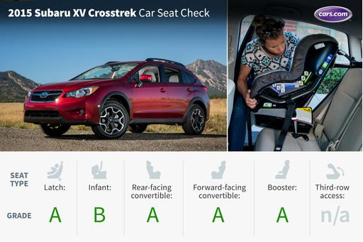 2015 Subaru XV Crosstrek: Car Seat Check