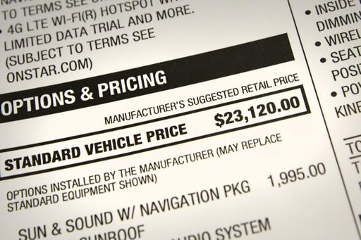 What Does MSRP Mean?