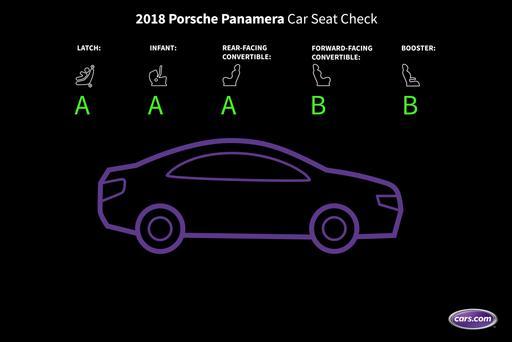 How Do Car Seats Fit in a 2018 Porsche Panamera?