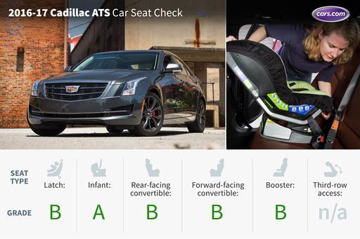 2017 Cadillac ATS: Car Seat Check