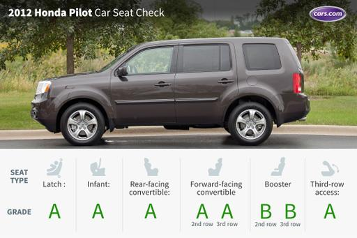 2012 Honda Pilot: Car Seat Check