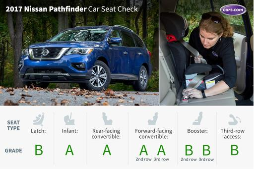 2017 Nissan Pathfinder: Car Seat Check