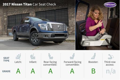 2017 Nissan Titan Crew Cab: Car Seat Check