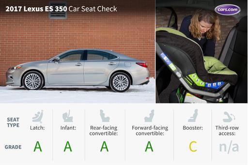 2017 Lexus ES 350: Car Seat Check