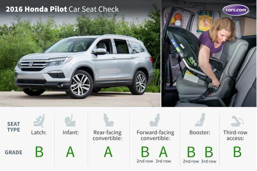 2016 Honda Pilot: Car Seat Check