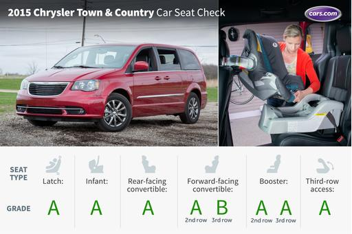 2015 Chrysler Town & Country Review
