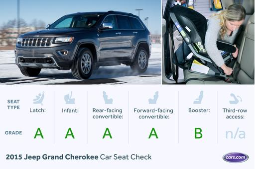 2016 Jeep Grand Cherokee Car Seat Check News Cars Com