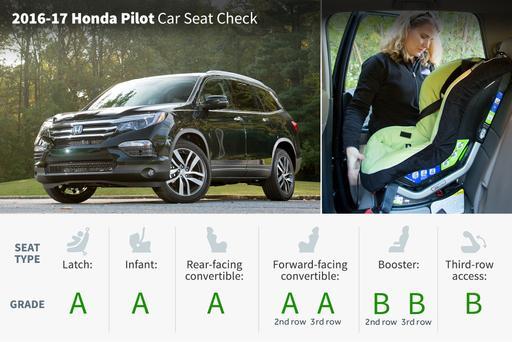 2018 Subaru Crosstrek: Car Seat Check | News | Cars.com