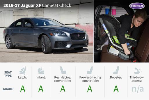 2017 Jaguar XF: Car Seat Check