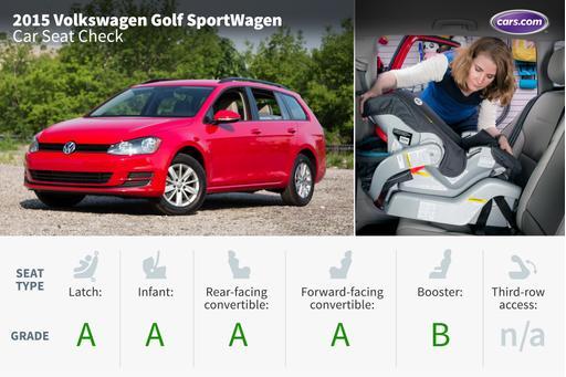 2015 Volkswagen Golf SportWagen: Car Seat Check