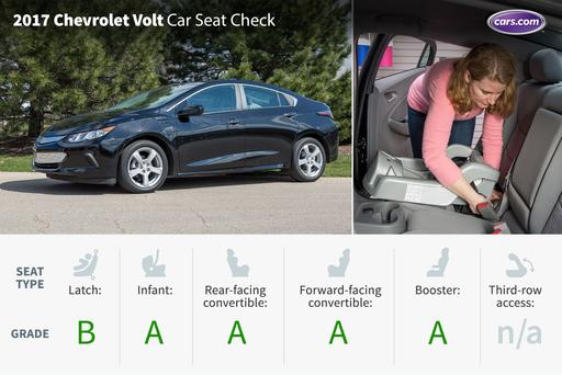 2017 Chevrolet Volt: Car Seat Check