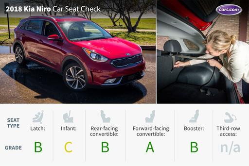 2018 Kia Niro: Car Seat Check