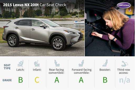 2015 Lexus NX 200t F Sport: Car Seat Check