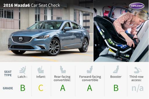 2016 Mazda6: Car Seat Check