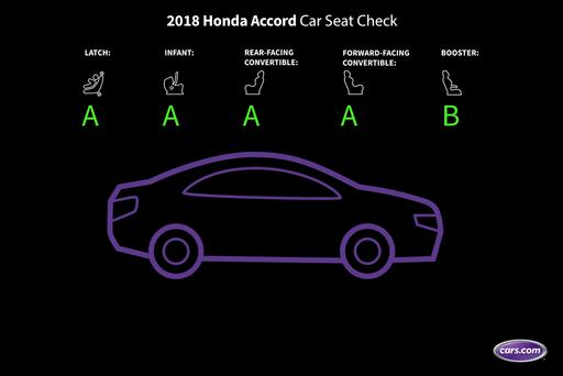2018 Honda Accord: Car Seat Check