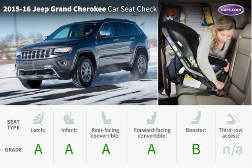 2016 Jeep Grand Cherokee: Car Seat Check
