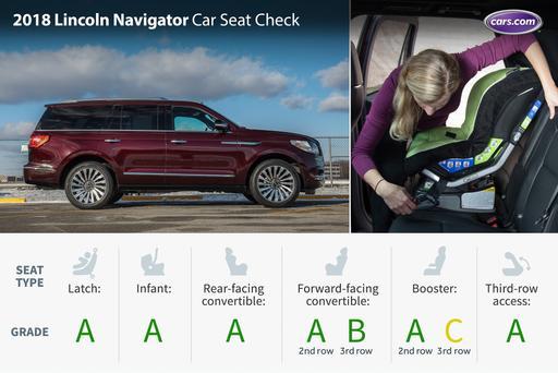 2018 Lincoln Navigator: Car Seat Check