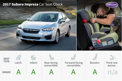 2017 Subaru Impreza: Car Seat Check