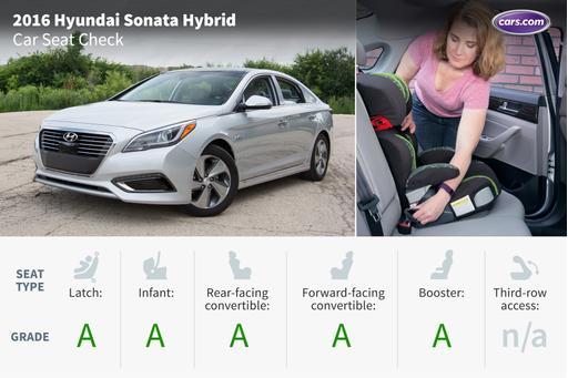 2016 Hyundai Sonata Hybrid: Car Seat Check