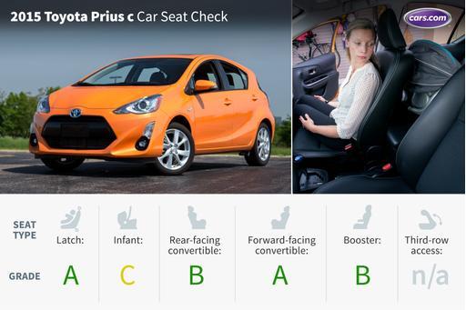 2015 Toyota Prius c: Car Seat Check