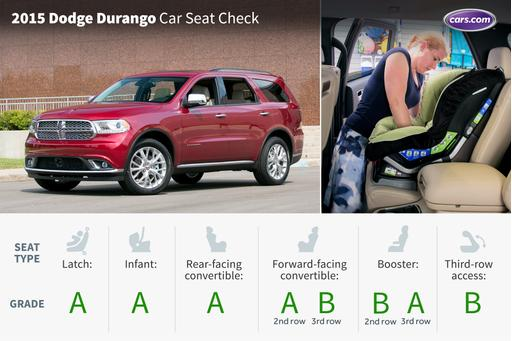 2015 Dodge Durango: Car Seat Check