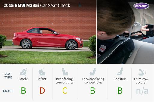 2015 BMW 2 Series: Car Seat Check