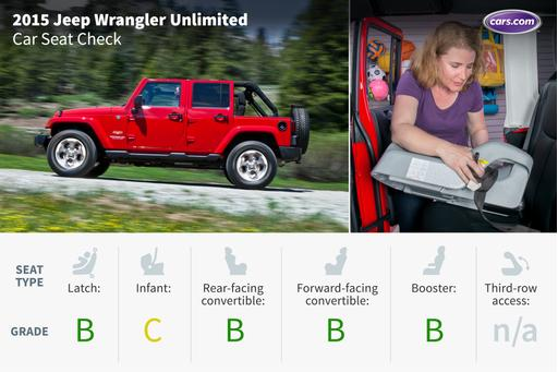 2015 Jeep Wrangler Unlimited: Car Seat Check
