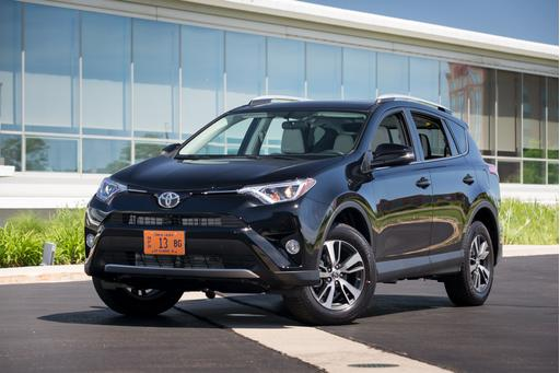 2016 Compact SUV Driving Ranges