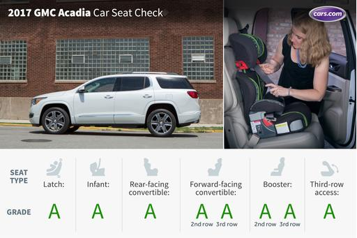 2017 GMC Acadia (Three Rows): Car Seat Check