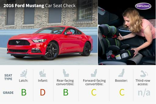 2016 Ford Mustang: Car Seat Check