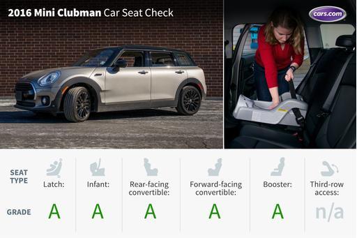2016 Mini Clubman: Car Seat Check