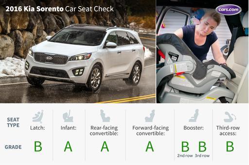 2016 Kia Sorento With Optional Third Row: Car Seat Check