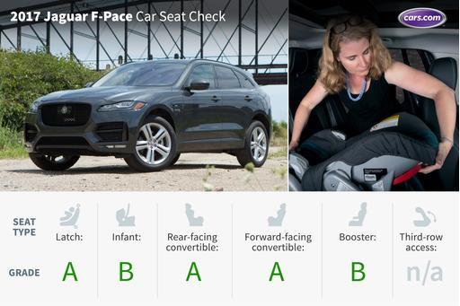 2017 Jaguar F-Pace: Car Seat Check