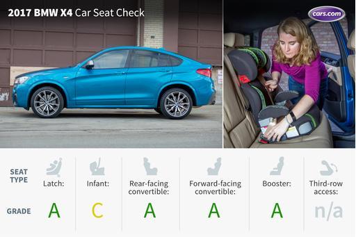 2017 BMW X4: Car Seat Check
