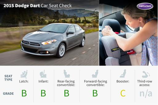 2015 Dodge Dart: Car Seat Check