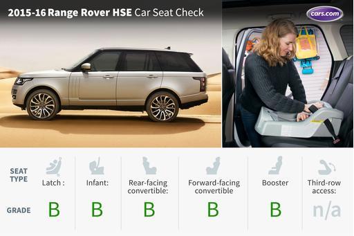 2016 Land Rover Range Rover: Car Seat Check
