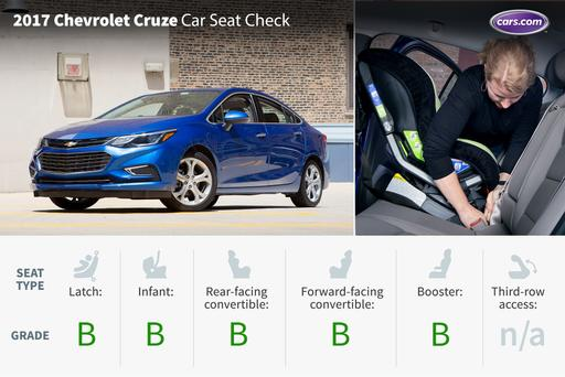 2017 Chevrolet Cruze: Car Seat Check