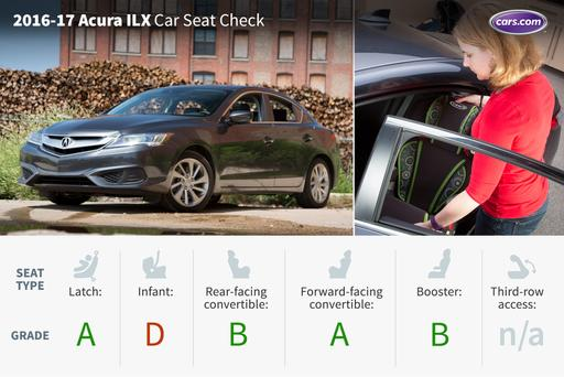 2017 Acura ILX: Car Seat Check